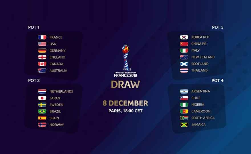 The draw for the 2019 World Cup will be held in Paris tomorrow