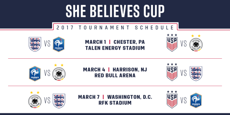 WNT SheBelieves schedule