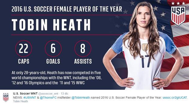 Tobin Heath elected best American player