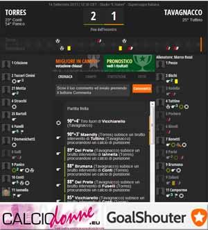 goalshoutter-calciodonne