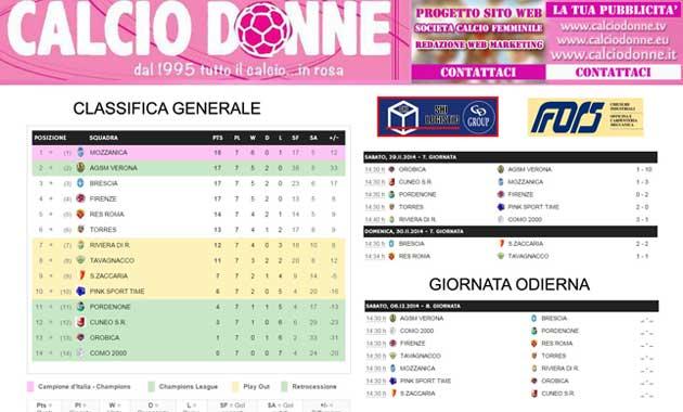 poster-calciodonne14