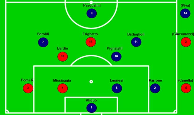vicenza top11 blue