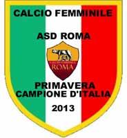 Italy-junior championship-roma13